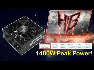 1480W Out of an SFX-L PSU! SilverStone SX1000 Platinum [REVIEW]