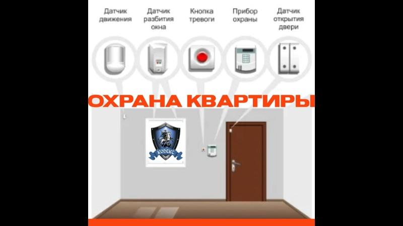 Видео от Холдинг Безопасности Кодекс