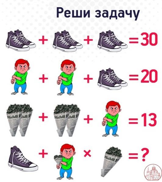Москва: Инструкция по применению! Москва